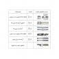 مکانیزم تاپ لاین روکار دو درب مدل11001و11002 ملونی