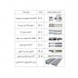 مکانیزم تاپ لاین روکار سه درب با آرامبند وسط مدل 11014و11015و 11020 ملونی